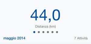 Il 14 maggio 2014, Alberto ha corso i suoi primi 44. Gliene mancano un sacco per arrivare a 2000. Questo significa che domani ricomincerà da zero.